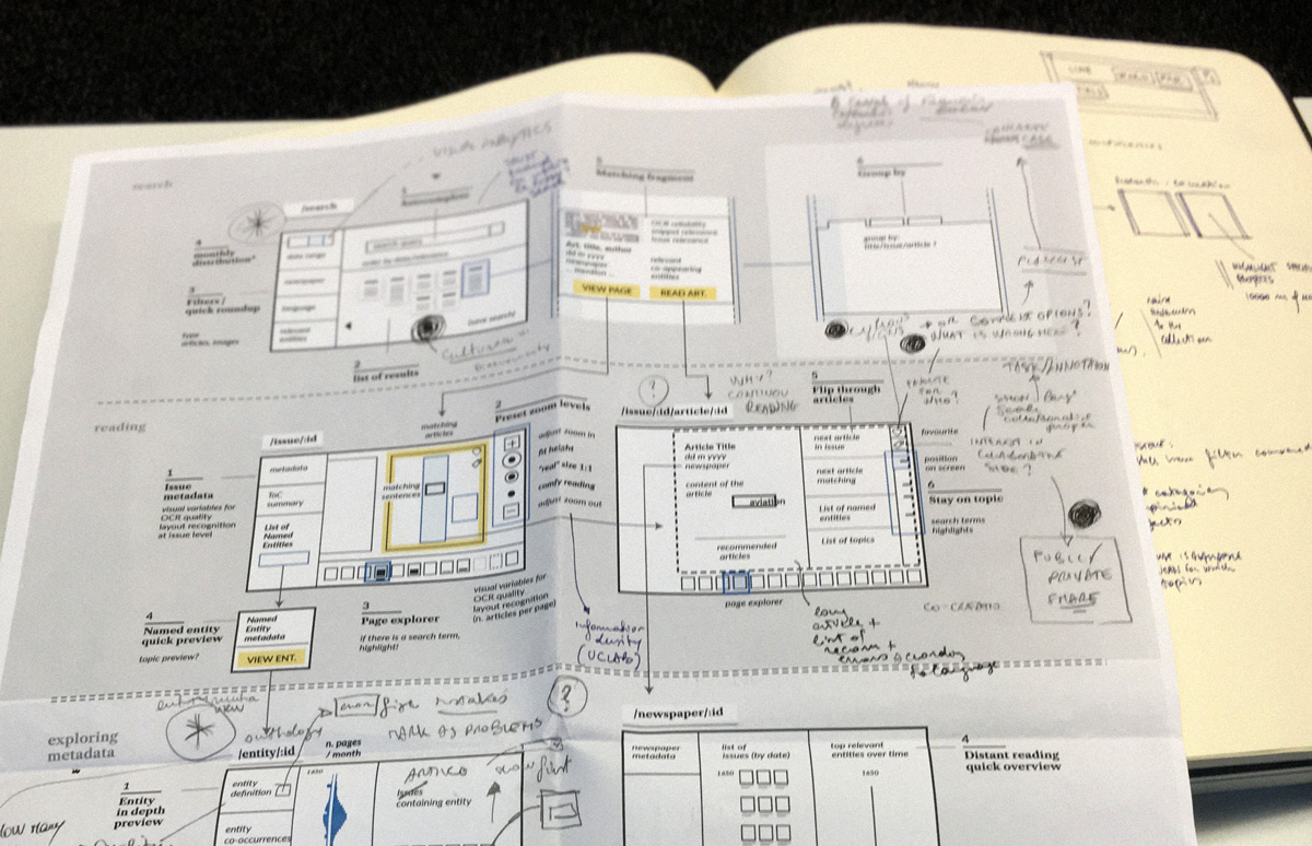 Extract of wireframes and notes on the impresso interface
